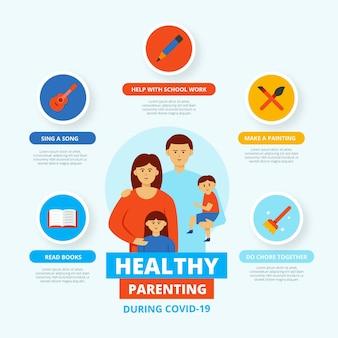 健康な子育てのインフォグラフィック