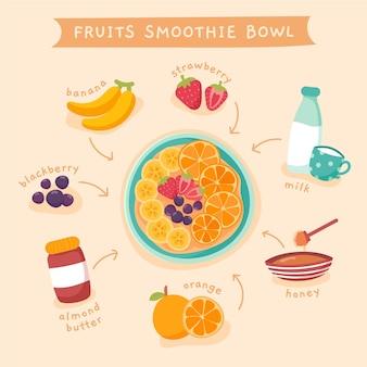 Healthy recipe illustration concept