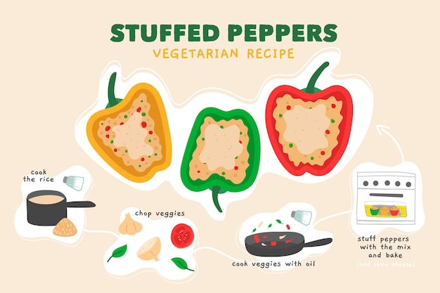 Healthy recipe with stuffed peppers