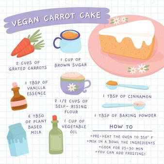 Здоровый рецепт