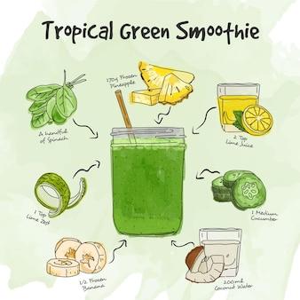Healthy smoothie recipe concept