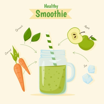 Healthy smoothie recipe with ingredients