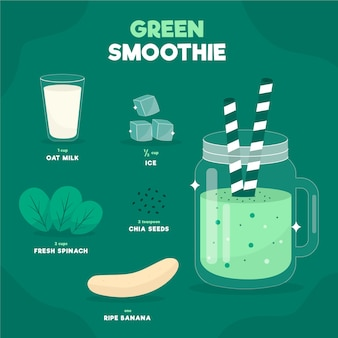 Healthy smoothie recipe with spinach