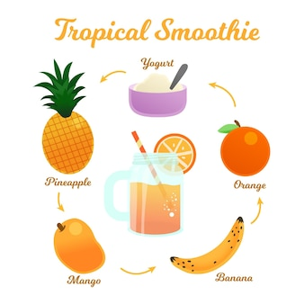 Healthy smoothie recipe