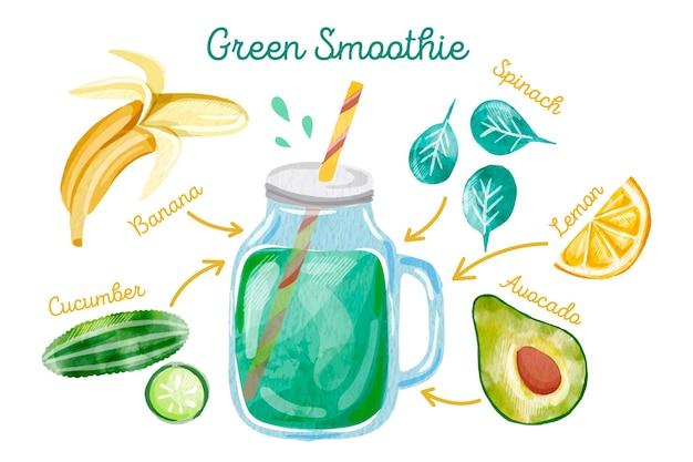 Healthy smoothie recipe