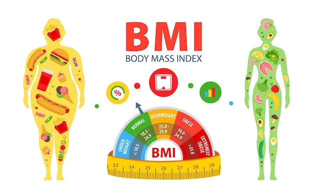 Healthy and unhealthy food the effect of nutrition on human weight