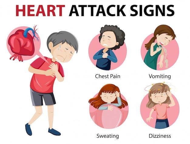 심장 마비 증상 또는 경고 징후 인포 그래픽