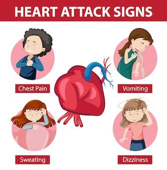 Симптомы сердечного приступа или предупреждающие знаки инфографики