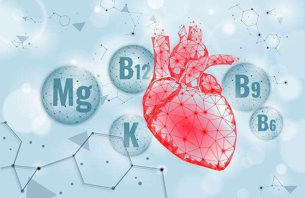 心臓心臓血管ケアサプリメント