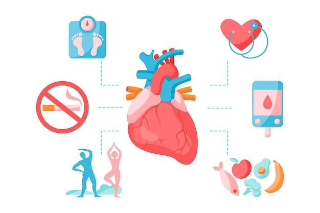Инфографика профилактики сердечных заболеваний и атеросклероза. концепция здорового образа жизни. векторная иллюстрация плоский. профилактика сердечно-сосудистых проблем. весы, сердце, упражнения, еда, контроль диабета