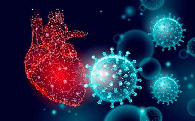 コロナウイルスに関連する心臓病