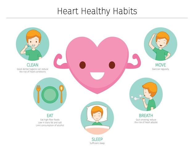 Heart healthy habits that reduce risk of heart conditions