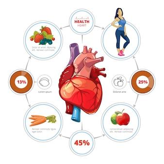 Infographics di vettore medico del cuore. organo e nutrizione per l'assistenza sanitaria, verdura e vitamina, illustrazione di frutta