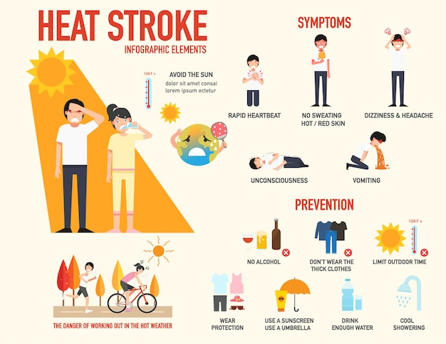 Heat stroke risk sign and symptom and prevention illustration