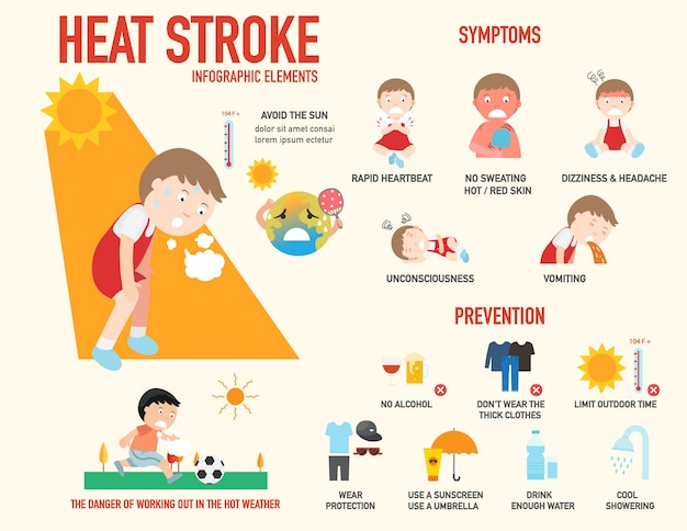 Heat stroke risk sign and symptom and prevention infographic, illustration.