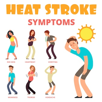 Heat stroke symptoms cartoon vector poster
