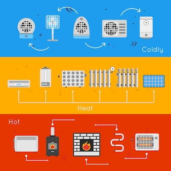Heating systems configuration