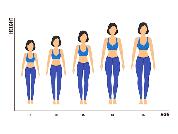 Height and age measurement of growth from girl to woman flat design style