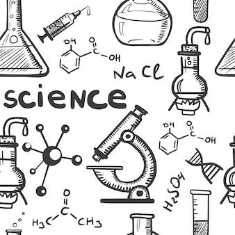 Концепция химии и науки