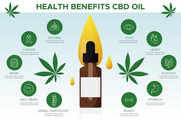 Травяные свойства медицинского масла каннабиса