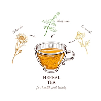 Concetto di ricetta del tè alle erbe