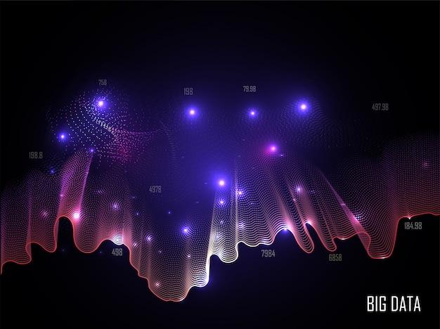 Высокотехнологичная цифровая волновая сеть с световым эффектом на фиолетовом фоне для концепции больших данных.