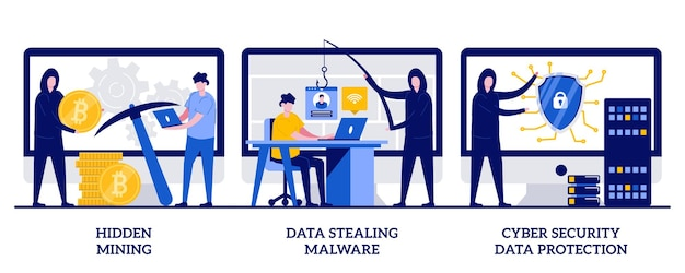 Hidden mining, data stealing malware, cyber security data protection. set of cyber crime, miner bot