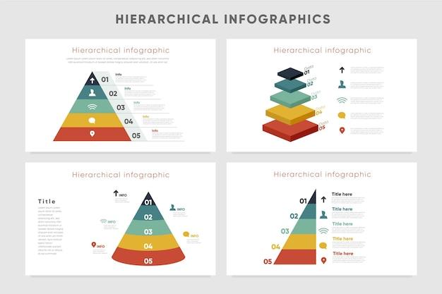 Modello di infografica gerarchica