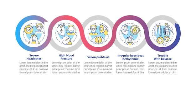 高血圧の兆候は、インフォグラフィックテンプレートをベクトルします。ビジョンは、プレゼンテーションのアウトラインデザイン要素を発行します。 5つのステップによるデータの視覚化。タイムライン情報チャートを処理します。線アイコン付きのワークフローレイアウト
