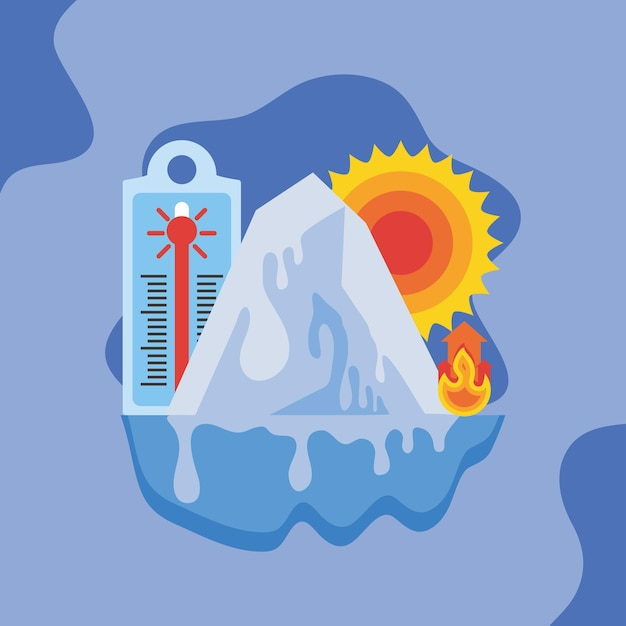High temperature climate change