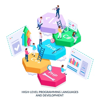 Highlevel programming languages and development concept