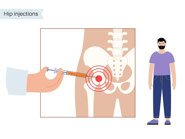 Hip joint cortisone injection. pain and inflammation in the pelvis