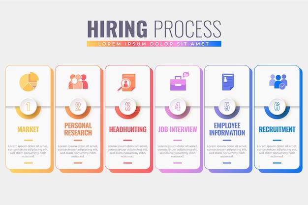 채용 프로세스 개념