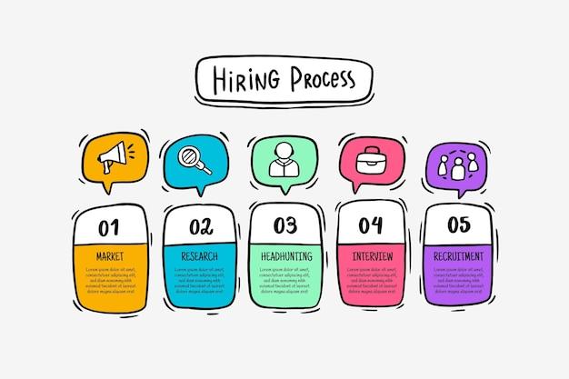 Hiring process concept