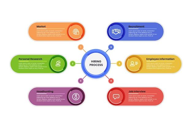 採用プロセスインフォグラフィックテンプレート