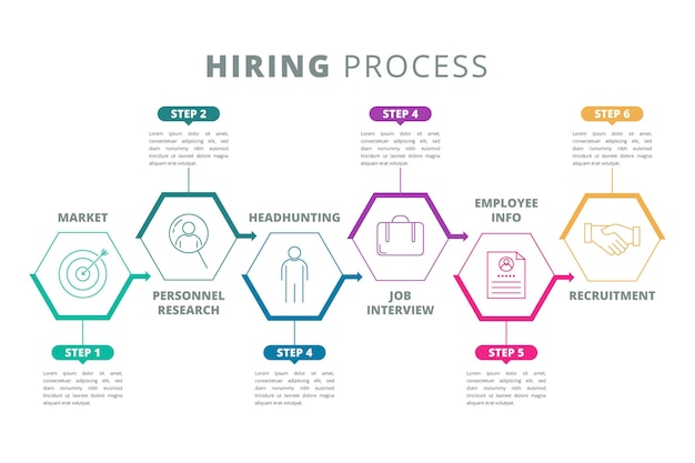 Hiring process infographic