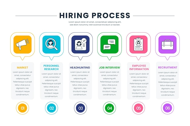 Hiring process steps with details