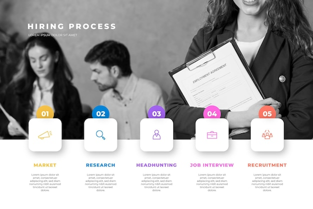 Hiring process steps with photo