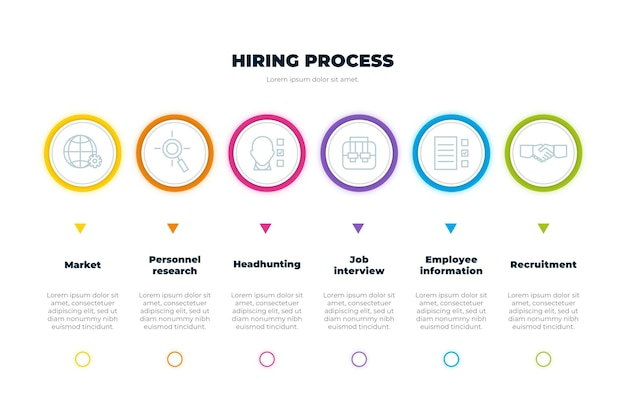 Hiring process with useful information