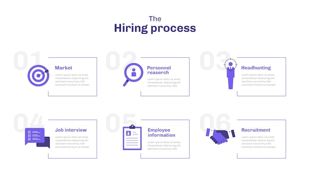雇用プロセス