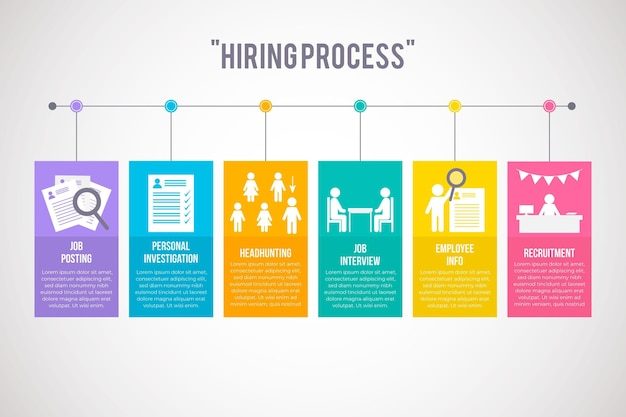 Hiring recruitment process