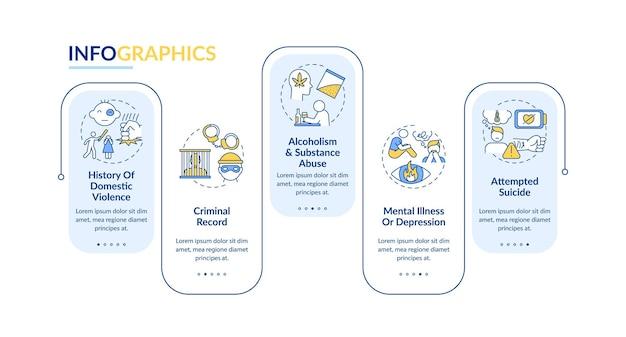 暴力の歴史のインフォグラフィックテンプレート。精神疾患とうつ病のプレゼンテーションのデザイン要素。ステップによるデータの視覚化。タイムラインチャートを処理します。線形アイコンのワークフローレイアウト