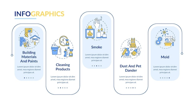 At-home air pollution vector infographic template. building materials, smoke presentation design elements. data visualization with 5 steps. process timeline chart. workflow layout with linear icons