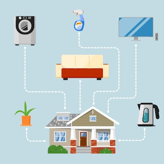 Home improvement with house appliances