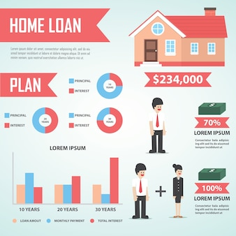 Home loan infographic design element
