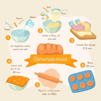 手順と食材を使った自家製のおいしいパンのレシピ