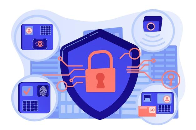 家の保護。監視サービス。ハウスセキュリティ用デバイス