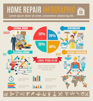 Home repair infographics set with house renovation symbols and charts