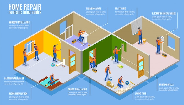Home repair isometric infographics illustrated plumbing and electrotechnical works laying tiles plastering painting walls pasting wallpapers doors floor and window installation  illustration