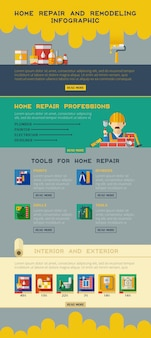 Home repair renovation and remodeling services online access and information infographic webpage lay